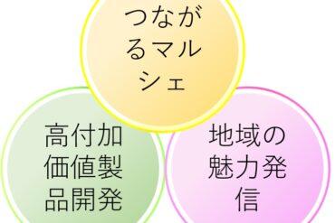 新宿マルシェ、食欲の秋!